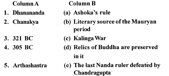 ICSE Solutions for Class 6 History and Civics - History - The Mauryan Empire