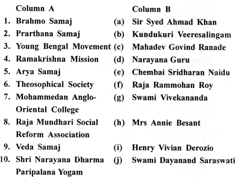 ICSE Solutions for Class 8 History and Civics -Great Reformers and Reform Movements -his-009
