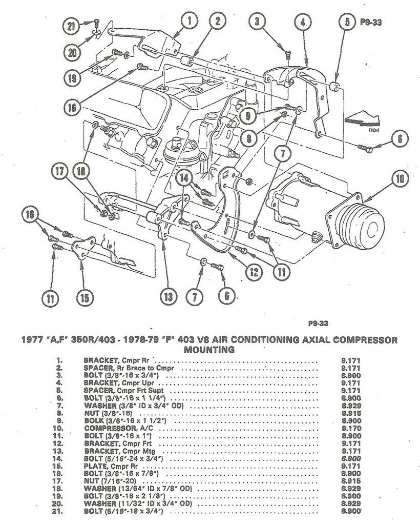 Remarkable olds 403 engine diagram pictures best image diagram