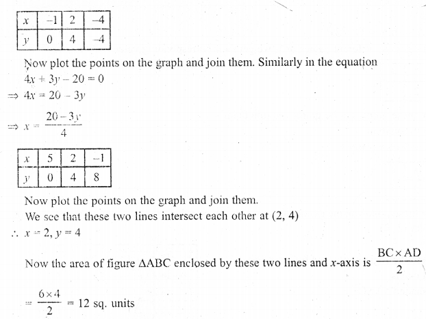 rd-sharma-class-10-solutions-chapter-3-pair-of-linear-equations-in-two-variables-ex-3-2-26