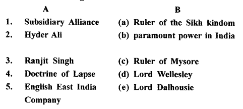 ICSE Solutions for Class 8 History and Civics - Traders to Rulers (II) -his-09