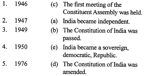 ICSE Solutions for Class 7 History and Civics - The Constitution of India-06