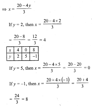 rd-sharma-class-10-solutions-chapter-3-pair-of-linear-equations-in-two-variables-ex-3-1-1