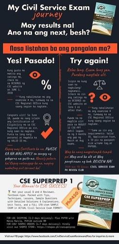CSE REviewer