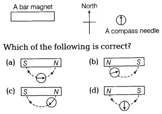 ncert-solutions-for-class-10-science-chapter-13-magnetic-effects-of-electric-current-1