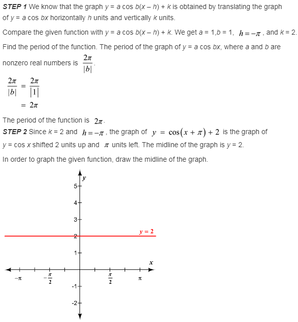 larson-algebra-2-solutions-chapter-14-trigonometric-graphs-identities-equations-exercise-14-2-11q