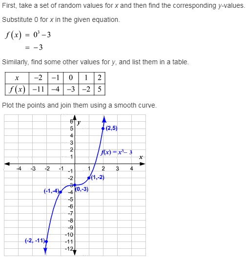 larson-algebra-2-solutions-chapter-8-exponential-logarithmic-functions-exercise-8-6-41e