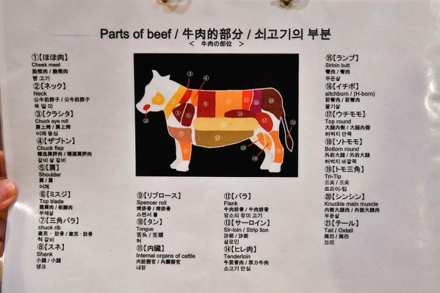肉屋文月, 國際通燒肉推薦, 國際通必吃美食, 沖繩自由行, 沖繩A5和牛, 肉屋文月菜單
