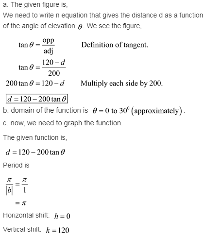 larson-algebra-2-solutions-chapter-14-trigonometric-graphs-identities-equations-exercise-14-4-4mr