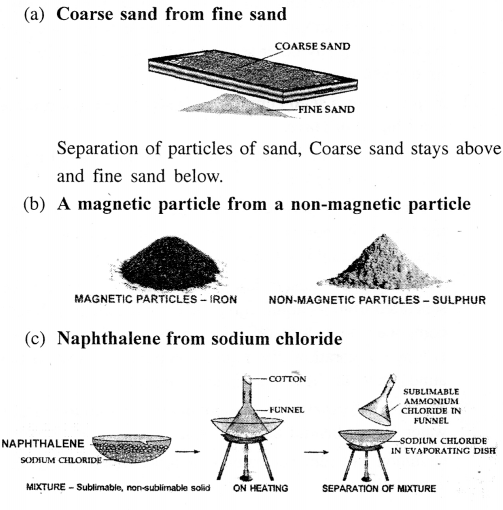 Selina Concise Chemistry Class 6 ICSE Solutions - Pure Substances and Mixtures ; Separation of Mixtures 21.1