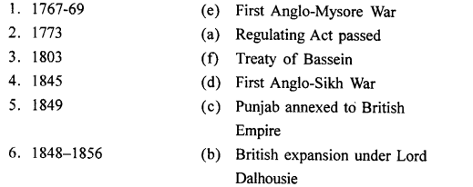 ICSE Solutions for Class 8 History and Civics - Traders to Rulers (II) -his-03
