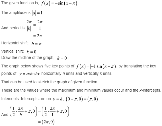 larson-algebra-2-solutions-chapter-14-trigonometric-graphs-identities-equations-exercise-14-2-26e