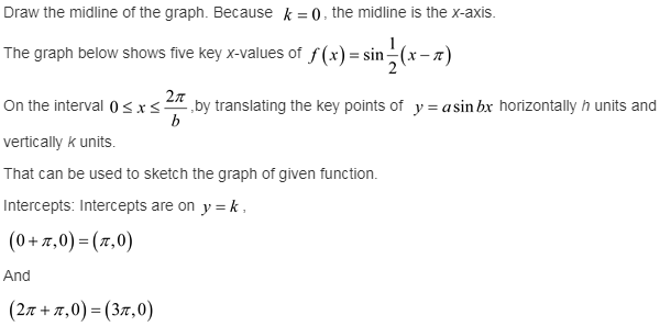 larson-algebra-2-solutions-chapter-14-trigonometric-graphs-identities-equations-exercise-14-2-8e1