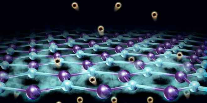 application-graphène-proton-énergie-production-hydrogène
