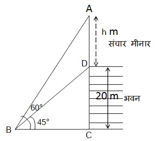 CBSE NCERT Solutions For Class 10 Maths Hindi Medium 9.1 13