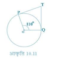 Maths NCERT Solutions For Class 10 Circles 10.1 4