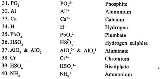 New Simplified Chemistry Class 9 ICSE Solutions - The Language Of Chemistry - 7.1