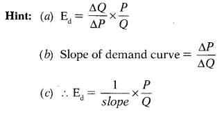 CA Foundation Business Economics Study Material Chapter 2 Theory of Demand and Supply - MCQs 223