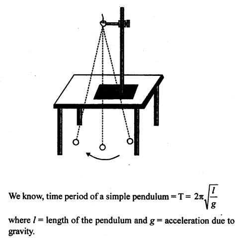 A New Approach to ICSE Physics Part 1 Class 9 Solutions law of motion
