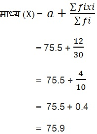 CBSE NCERT Maths Solutions For Class 10 Hindi Medium Statistics 14.1 12