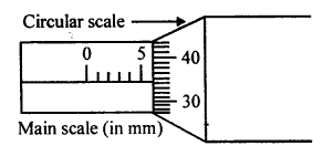 A New Approach to ICSE Physics Part 1 Class 9 Solutions Measurements and Experimentation 30.2