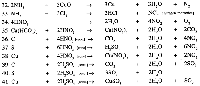 New Simplified Chemistry Class 9 ICSE Solutions - The Language Of Chemistry - 21.1