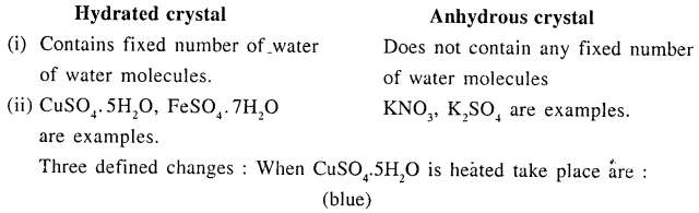 New Simplified Chemistry Class 9 ICSE Solutions - Water 10