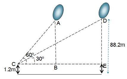 Solutions For Maths NCERT Class 10 Hindi Medium Some Applications of Trigonometry 9.1 28