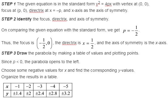 larson-algebra-2-solutions-chapter-9-rational-equations-functions-exercise-9-2-9e