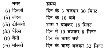 NCERT Solutions for Class 11 Geography Practical Work in Geography Chapter 3 (Hindi Medium) 4