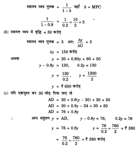 NCERT Solutions for Class 12 Macroeconomics Chapter 5 Government Budget and Economy (Hindi Medium) saq 19.1