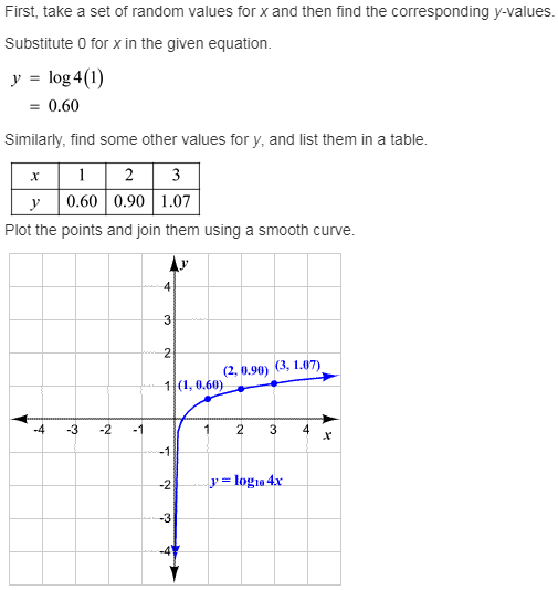 larson-algebra-2-solutions-chapter-8-exponential-logarithmic-functions-exercise-8-6-43e