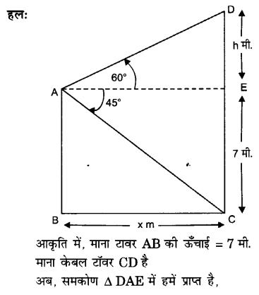 UP Board Solutions for Class 10 Maths Chapter 9 Some Applications of Trigonometry 12