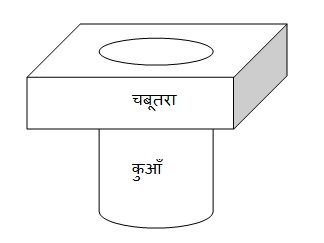 NCERT Maths Solutions For Class 10 Surface Areas and Volumes 40