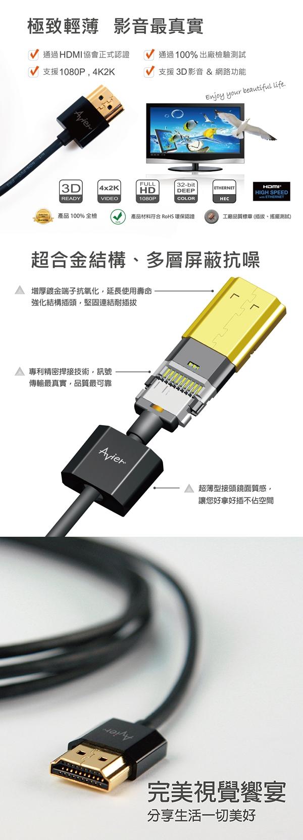 HDMI附圖