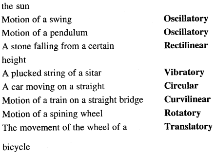Selina Concise Physics Class 7 ICSE Solutions - Motion 2.2