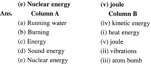 Selina Concise Physics Class 7 ICSE Solutions - Energy 4
