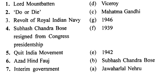 ICSE Solutions for Class 8 History and Civics - Struggle for Freedom (Ii)-his-00112