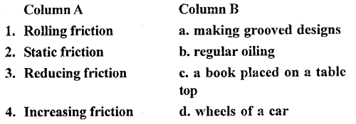 Selina Concise Physics Class 6 ICSE Solutions - Force 23