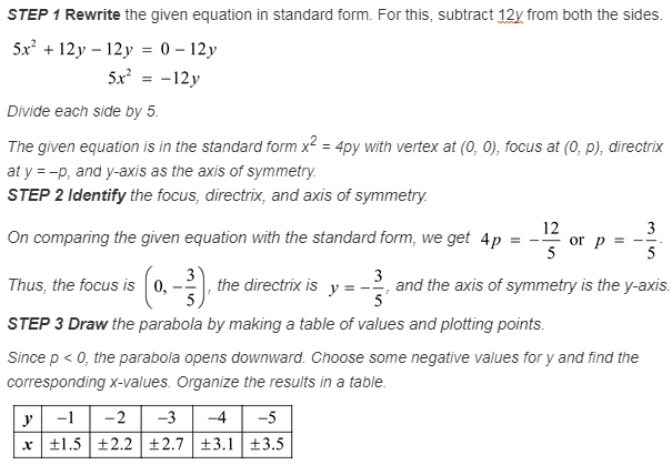 larson-algebra-2-solutions-chapter-9-rational-equations-functions-exercise-9-2-21e