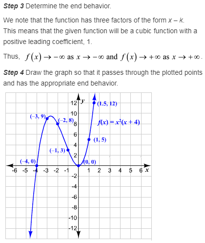 larson-algebra-2-solutions-chapter-14-trigonometric-graphs-identities-equations-exercise-14-7-59e3