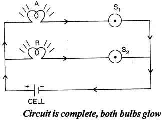 Selina Concise Physics Class 7 ICSE Solutions - Electricity and Magnetism 20
