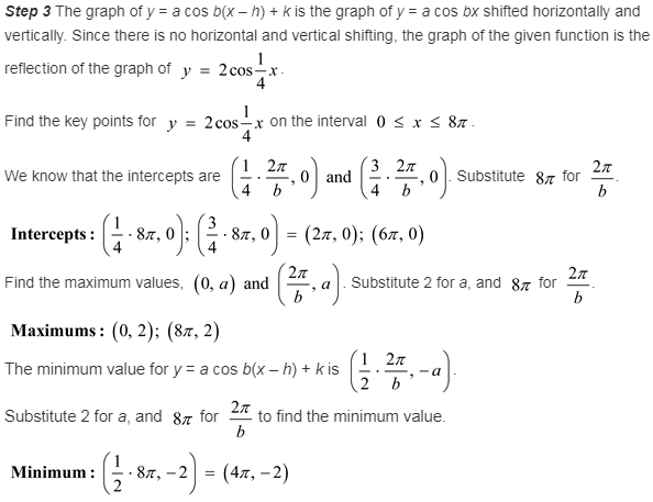 larson-algebra-2-solutions-chapter-14-trigonometric-graphs-identities-equations-exercise-14-2-27e1