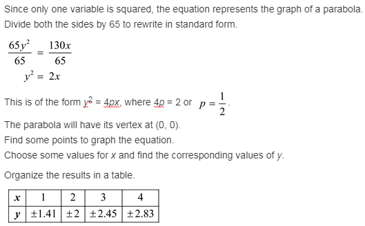 larson-algebra-2-solutions-chapter-9-rational-equations-functions-exercise-9-4-39e