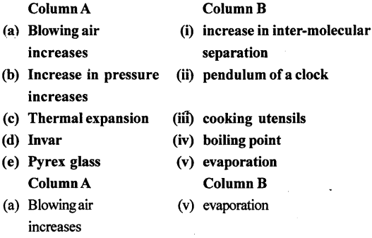 Selina Concise Physics Class 8 ICSE Solutions - Heat Transfer 4