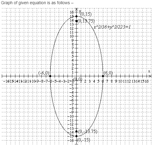 larson-algebra-2-solutions-chapter-9-rational-equations-functions-exercise-9-4-8e2