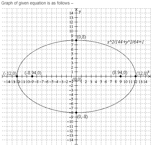 larson-algebra-2-solutions-chapter-9-rational-equations-functions-exercise-9-4-6e2