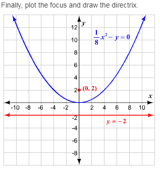 larson-algebra-2-solutions-chapter-9-rational-equations-functions-exercise-9-2-19e3
