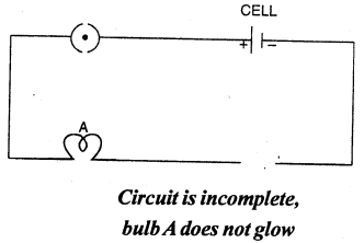 Selina Concise Physics Class 7 ICSE Solutions - Electricity and Magnetism 19.1