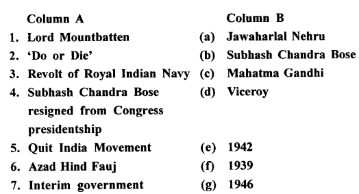 ICSE Solutions for Class 8 History and Civics - Struggle for Freedom (Ii)-his-00111